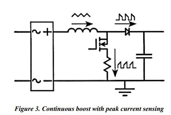 大多数PFC电流使用BOOST变换器的拓扑结构。图2就显示了一个平均电流感应的boost变换器。电流感应电阻放置在相对于储能电感的DC返回引脚。该升压拓扑结构的优点是,输入的是一个比较平滑的波形,因此很容易过滤,并且有一个感应电流方便的地方(如图所示),电流可以控制与输入电压波形。这种方法(而且所有其他的boost变换器)具有两个反馈回路,一个是一个快速环路控制瞬时输入电流具有相同的形状作为(使它成正比)的瞬时输入电压。另外是一个缓慢的循环,调节输入电流的振幅(因此输出电流)保持输出电压恒定的。像以前一样